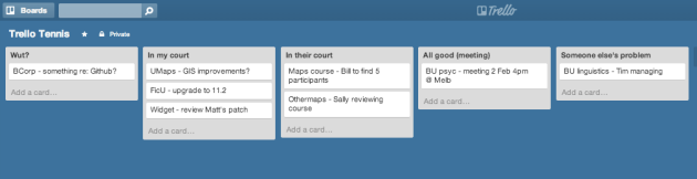 Trello Tennis in (fictious) action