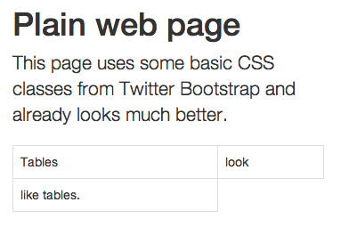 Adding Bootstrap and minimal changes.