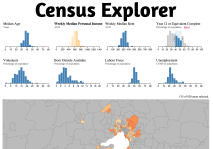 Census Explorer, by Yuri Feldman, allows easy exploration of part of the 2011 Australian Census.
